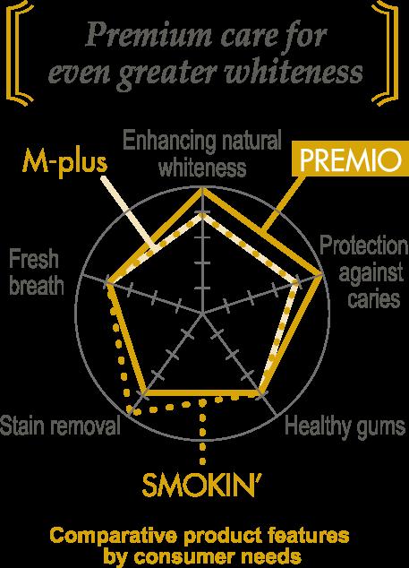 APAGARD® PREMIO